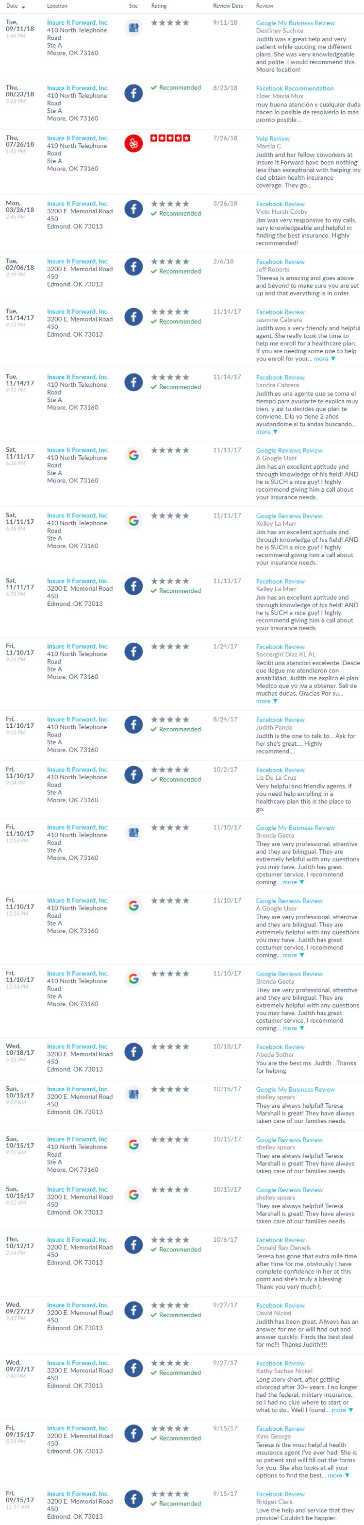 insure it forward social media reviews
